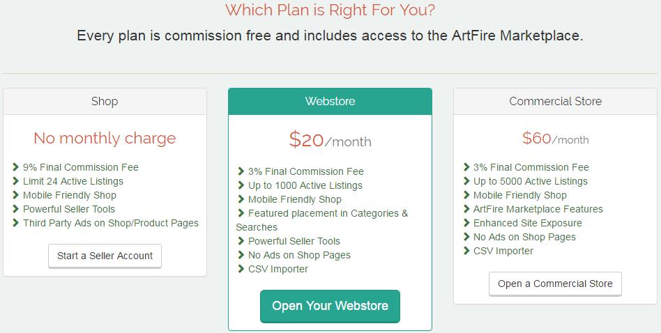artfire price