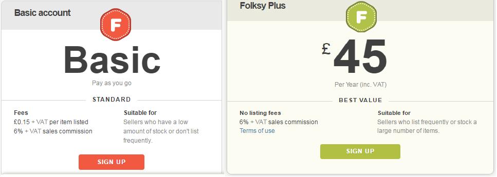 folksy price