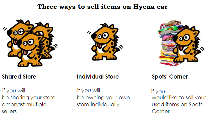 hyena ways of selling