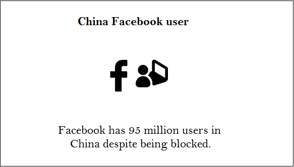 facebook china user