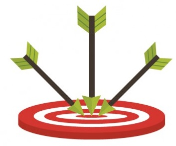 digital marketing plan target