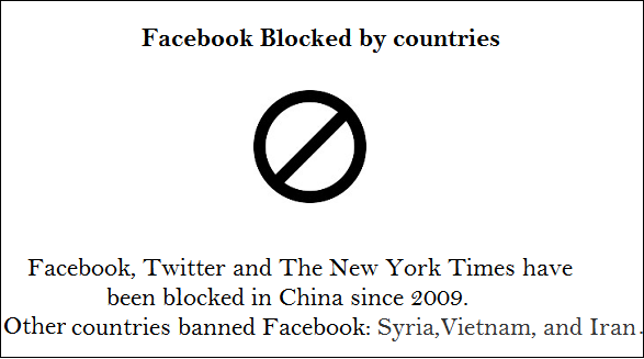 facebook fact about blocked country