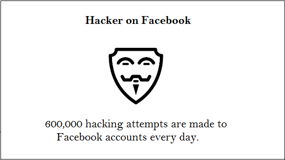facebook fact about hacker