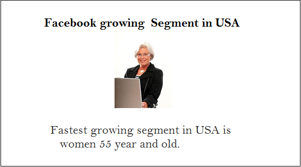 facebook growing sector inUSA