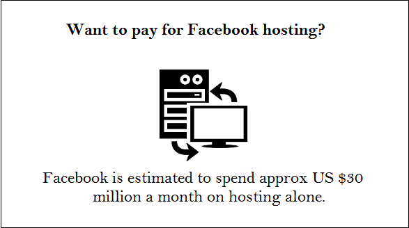 facebook hosting amount