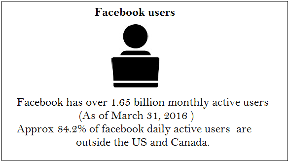 facebook user numbers