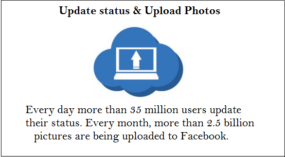 facebook status and photo upload
