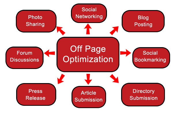 offpage-optimization-tips-for-seo