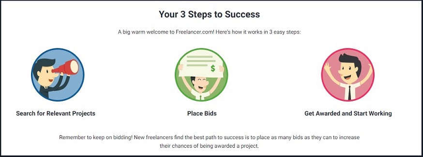 freelancer-success-register