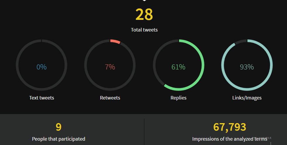twitter-binder-hashtag-analytics-tool