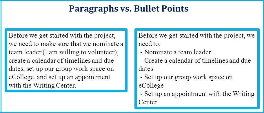 bullet-vs-paragraph