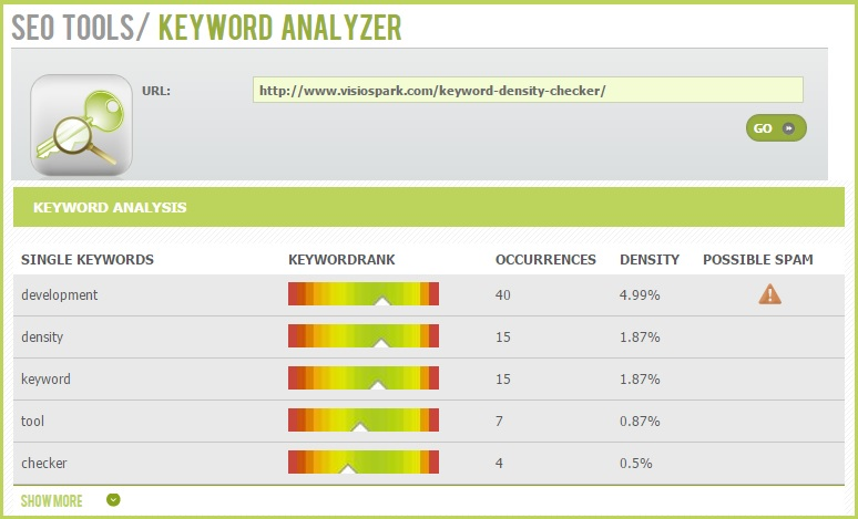 webseoanalytics-keyword-density