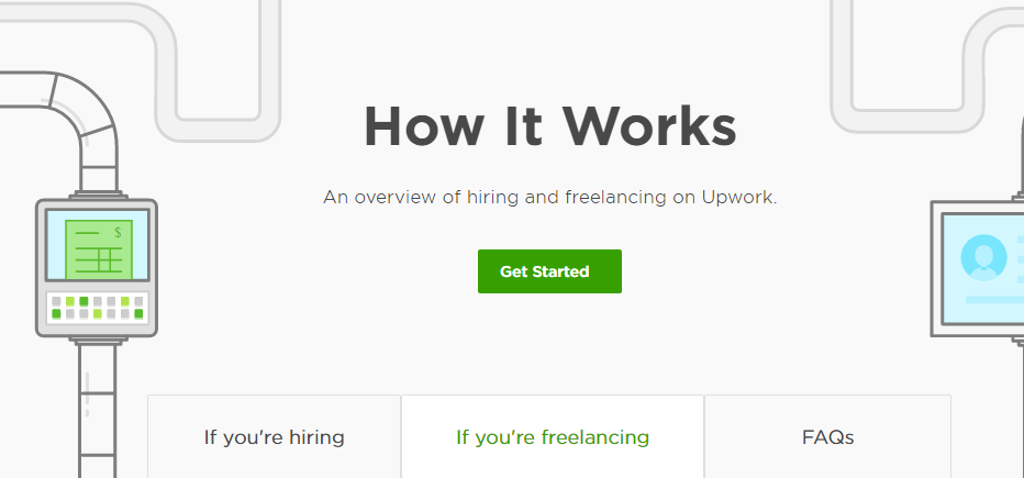 odesk-or-upwork-micro-jobs